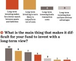 IPE long term invest