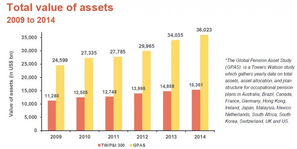 pension-funds-1-1024x516