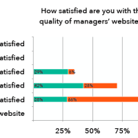 Credit: IR Halo Investor Relations Survey 2016